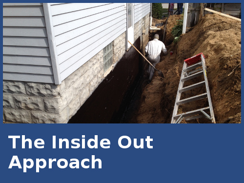 Basement Waterproofing The Inside/Outside Approach